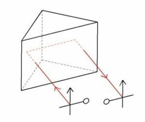 Porror Prism 3D Graphic