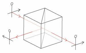 Cube Beam Splitter