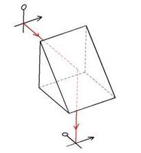 Catalog Porro Prisms and Right Angle Prisms